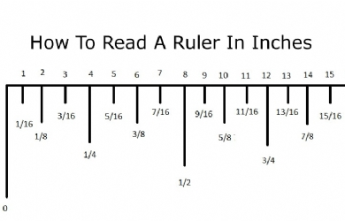 To Read A Ruler